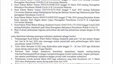 surat edaran rektor unram covid 19
