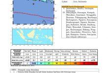 Gempabumi Tektonik M 6,7 Mengguncang Jawa, Terasa sampai Lombok