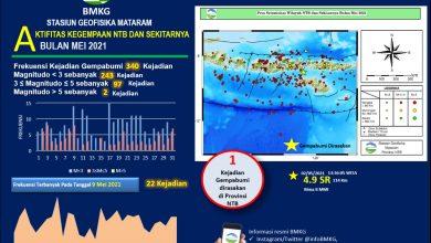 340 Kejadian Gempabumi dibulan Mei 2021 terjadi di NTB