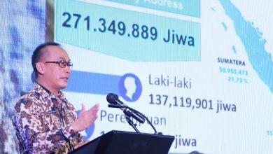 Dukcapil Kemendagri Berikan Subsidi kepada K/L dan Swasta Rp. 6 Triliun