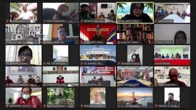Sosialisasi dan Diskusi Rancangan Perubahan Permenkumham Melalui Zoom Meeting
