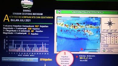 Sebanyak 317 Kejadian Gempabumi di Wilayah NTB selama Bulan Juli