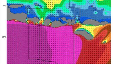 Waspada Gelombang Tinggi di wilayah Perairan NTB